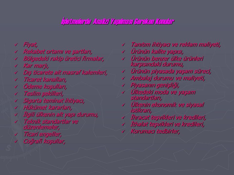 İşletmelerde Analizi Yapılması Gereken Konular Fiyat, Fiyat, Rekabet ortamı ve şartları, Rekabet ortamı ve şartları, Bölgedeki rakip üretici firmalar, Bölgedeki rakip üretici firmalar, Kar marjı, Kar marjı, Dış ticarete ait masraf kalemleri, Dış ticarete ait masraf kalemleri, Ticaret kanalları, Ticaret kanalları, Ödeme koşulları, Ödeme koşulları, Teslim şekilleri, Teslim şekilleri, Sigorta teminat ihtiyacı, Sigorta teminat ihtiyacı, Hükümet kararları, Hükümet kararları, İlgili ülkenin alt yapı durumu, İlgili ülkenin alt yapı durumu, Teknik standartlar ve düzenlemeler, Teknik standartlar ve düzenlemeler, Ticari engeller, Ticari engeller, Coğrafi koşullar, Coğrafi koşullar, Tanıtım ihtiyacı ve reklam maliyeti, Ürünün kalite yapısı, Ürünün benzer ülke ürünleri karşısındaki durumu, Ürünün piyasada yaşam süreci, Ambalaj durumu ve maliyeti, Piyasanın genişliği, Ülkedeki moda ve yaşam standartları, Ülkenin ekonomik ve siyasal istikrarı, İhracat teşvikleri ve kredileri, İthalat teşvikleri ve kredileri, Korumacı tedbirler,