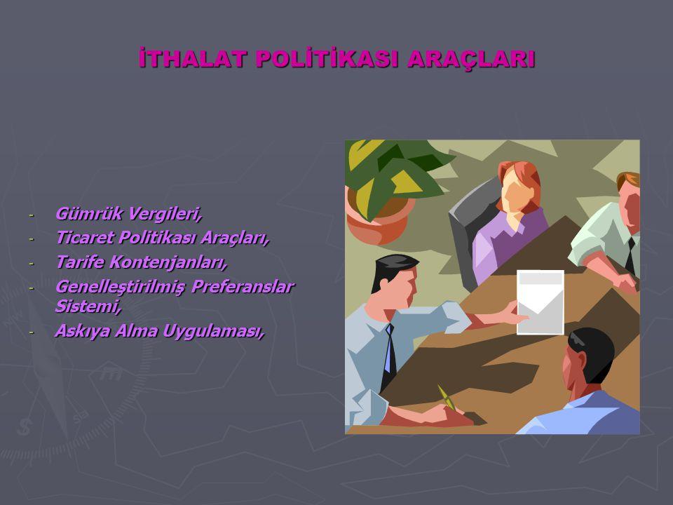 İTHALAT POLİTİKASI ARAÇLARI - Gümrük Vergileri, - Ticaret Politikası Araçları, - Tarife Kontenjanları, - Genelleştirilmiş Preferanslar Sistemi, - Askıya Alma Uygulaması,