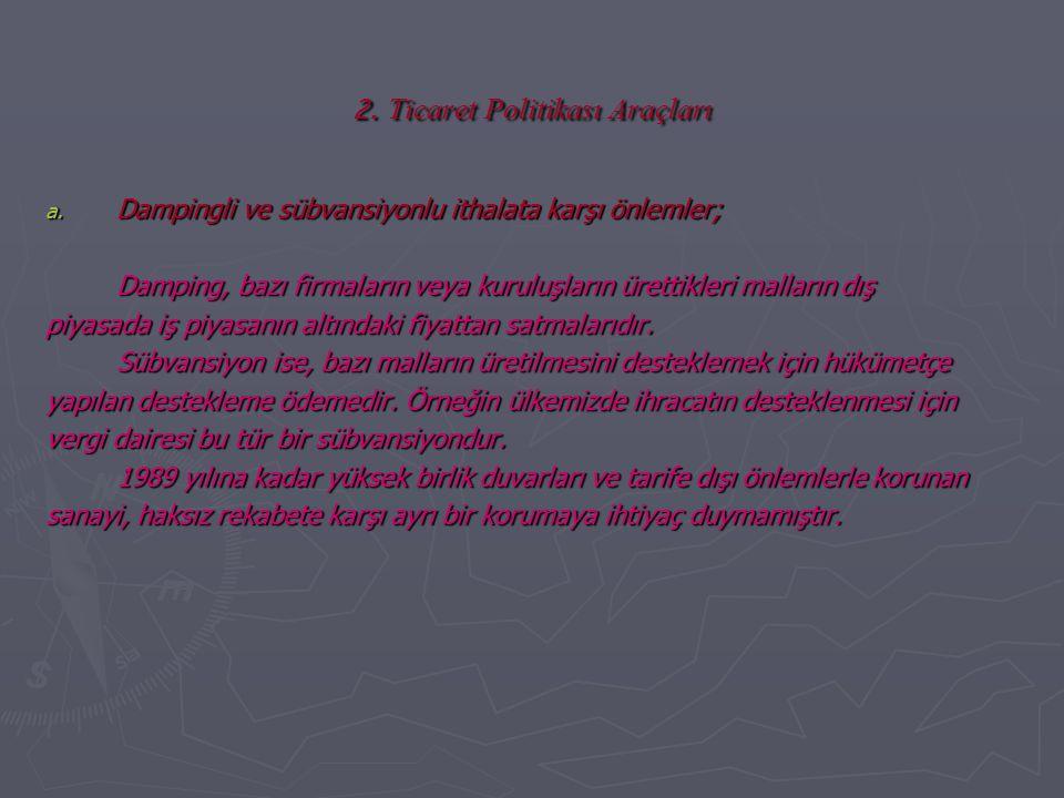 2. Ticaret Politikası Araçları a. Dampingli ve sübvansiyonlu ithalata karşı önlemler; Damping, bazı firmaların veya kuruluşların ürettikleri malların