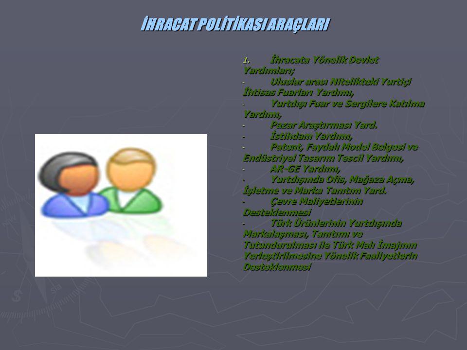 İHRACAT POLİTİKASI ARAÇLARI 1. İhracata Yönelik Devlet Yardımları; - Uluslar arası Nitelikteki Yurtiçi İhtisas Fuarları Yardımı, - Yurtdışı Fuar ve Se