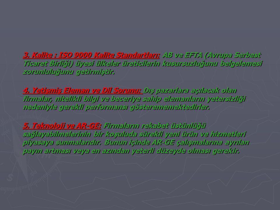 3. Kalite : ISO 9000 Kalite Standartları: AB ve EFTA (Avrupa Serbest Ticaret Birliği) üyesi ülkeler üreticilerin kusursuzluğunu belgelemesi zorunluluğ