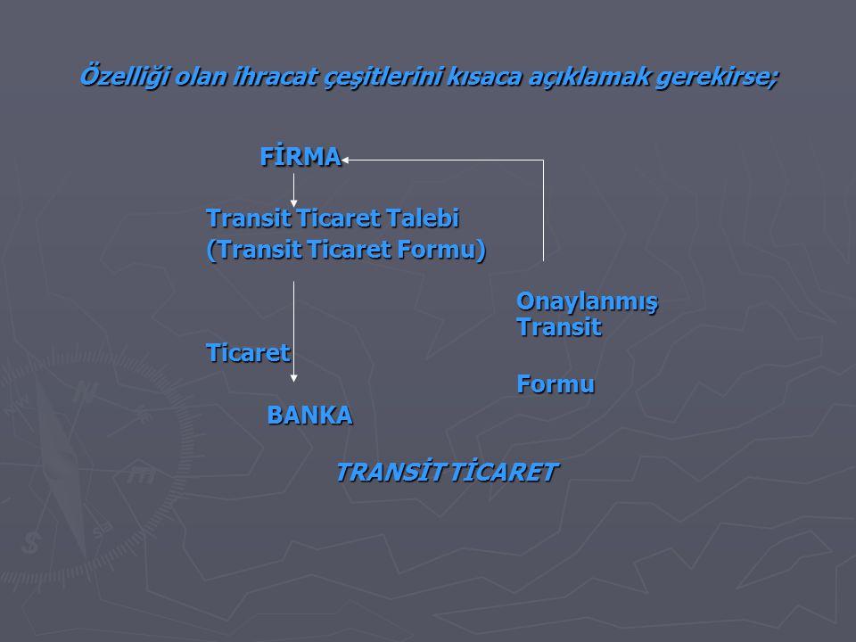 Özelliği olan ihracat çeşitlerini kısaca açıklamak gerekirse; FİRMA FİRMA Transit Ticaret Talebi (Transit Ticaret Formu) Onaylanmış Transit Ticaret (Transit Ticaret Formu) Onaylanmış Transit TicaretFormu BANKA BANKA TRANSİT TİCARET TRANSİT TİCARET