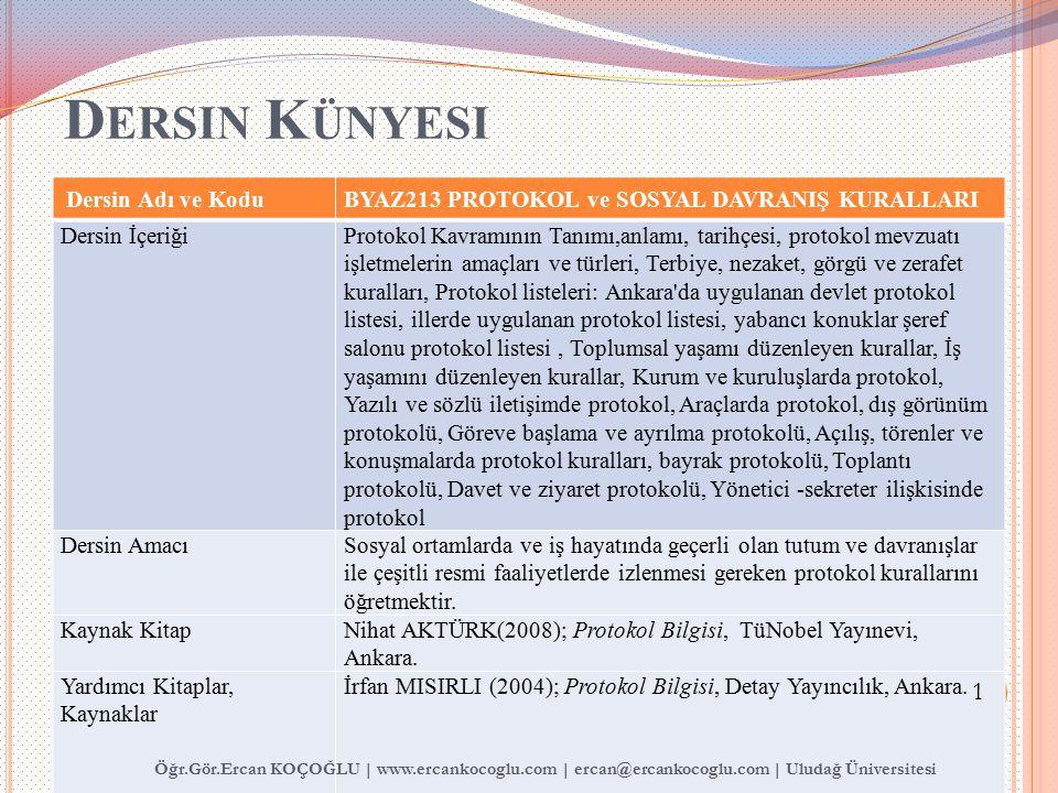 D ERSIN K ÜNYESI Dersin Adı ve KoduBYAZ213 PROTOKOL ve SOSYAL DAVRANIŞ KURALLARI Dersin İçeriğiProtokol Kavramının Tanımı,anlamı, tarihçesi, protokol