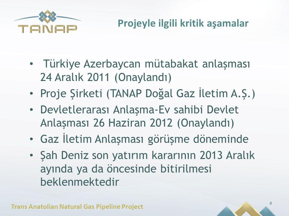 Trans Anatolian Natural Gas Pipeline Project Projeyle ilgili kritik aşamalar Türkiye Azerbaycan mütabakat anlaşması 24 Aralık 2011 (Onaylandı) Proje Ş