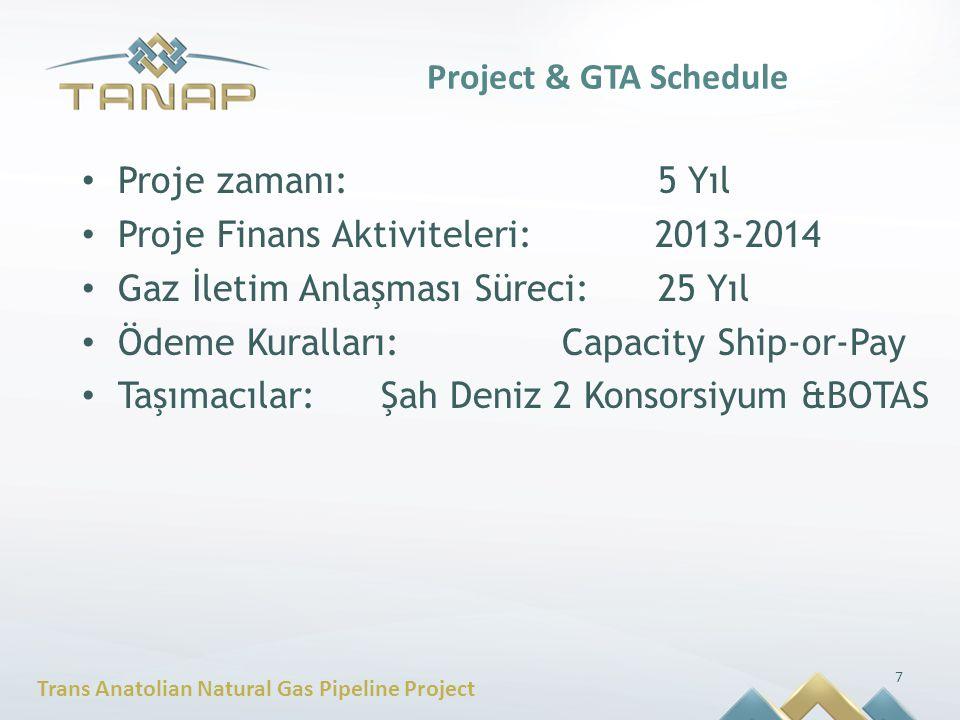 Trans Anatolian Natural Gas Pipeline Project Project & GTA Schedule Proje zamanı: 5 Yıl Proje Finans Aktiviteleri: 2013-2014 Gaz İletim Anlaşması Süre