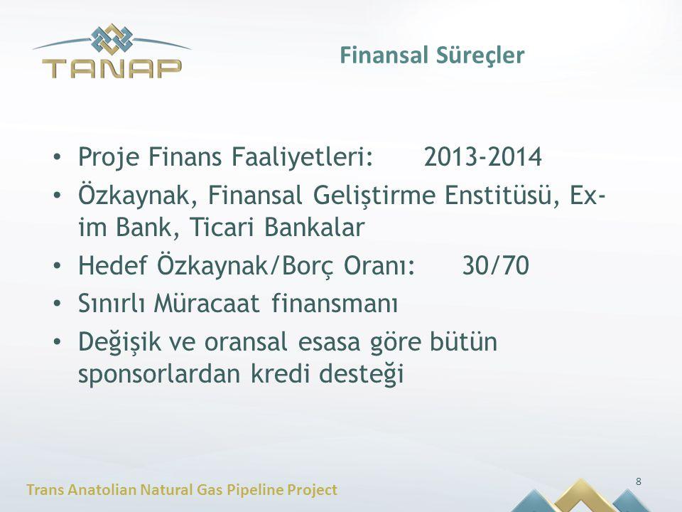 Trans Anatolian Natural Gas Pipeline Project Finansal Süreçler Proje Finans Faaliyetleri: 2013-2014 Özkaynak, Finansal Geliştirme Enstitüsü, Ex- im Ba