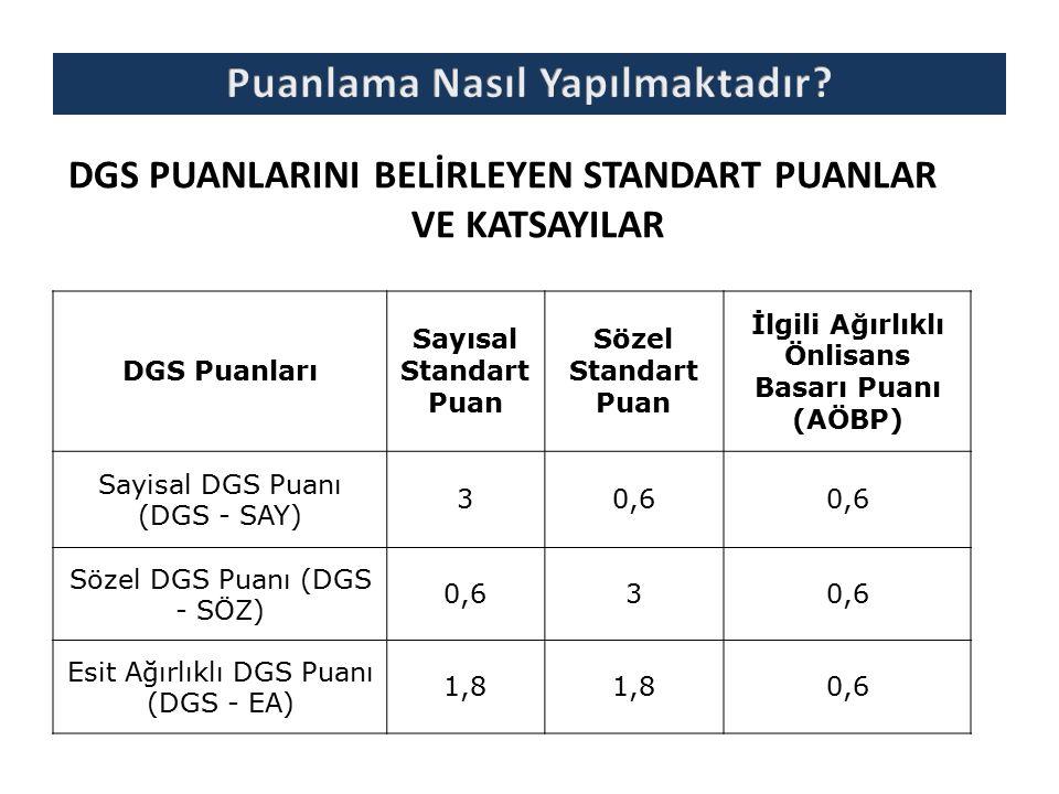 DGS PUANLARINI BELİRLEYEN STANDART PUANLAR VE KATSAYILAR DGS Puanları Sayısal Standart Puan Sözel Standart Puan İlgili Ağırlıklı Önlisans Basarı Puanı (AÖBP) Sayisal DGS Puanı (DGS - SAY) 30,6 Sözel DGS Puanı (DGS - SÖZ) 0,63 Esit Ağırlıklı DGS Puanı (DGS - EA) 1,8 0,6