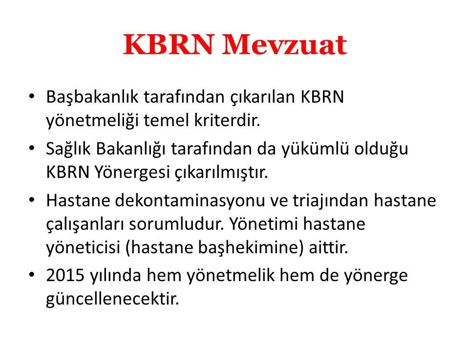 KBRN Mevzuat Başbakanlık tarafından çıkarılan KBRN yönetmeliği temel kriterdir.