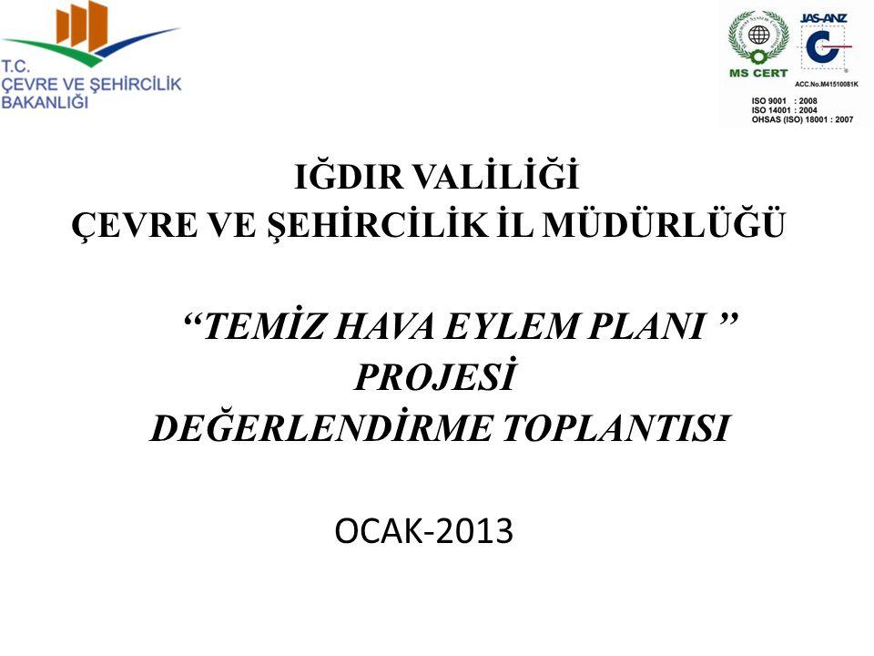 İl Müdürlüğümüzün hazırlamış olduğu 'temiz hava eylem planı ' projesi 19.11.2012 tarihinde Valimiz Sayın Ahmet PEK başkanlığında toplanan İl Mahalli Çevre Kurulunda oy birliği ile kabul edilmiştir.