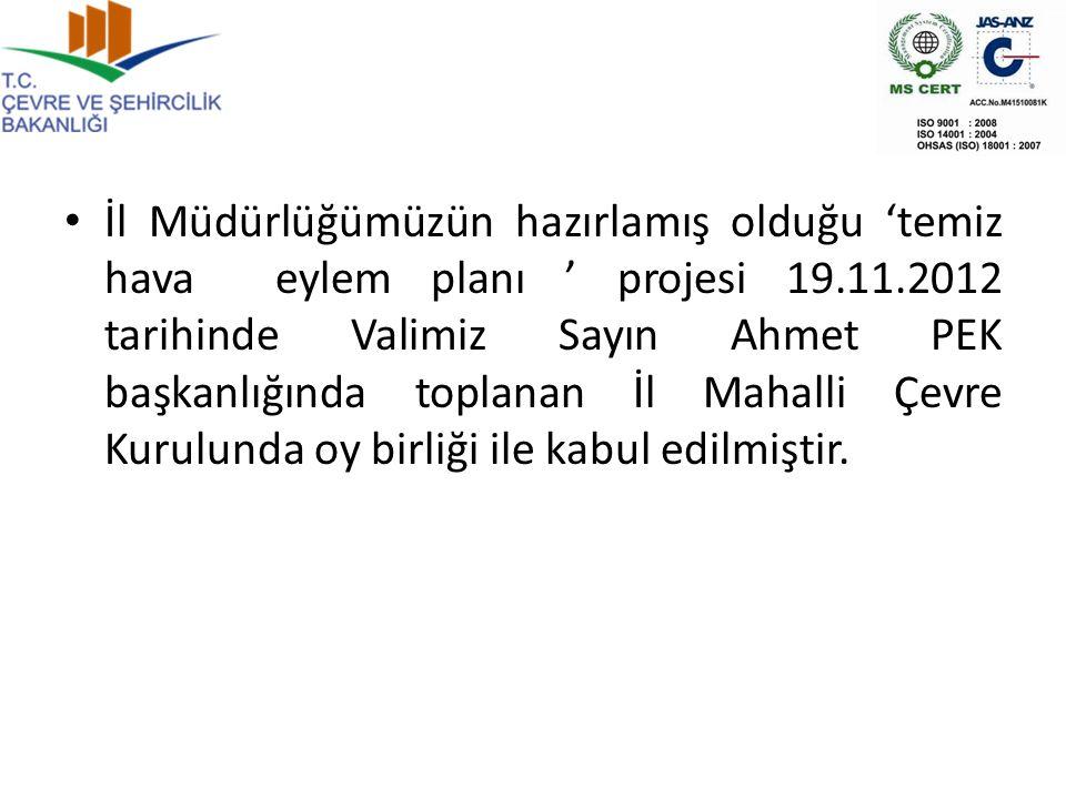 İl Müdürlüğümüzün hazırlamış olduğu 'temiz hava eylem planı ' projesi 19.11.2012 tarihinde Valimiz Sayın Ahmet PEK başkanlığında toplanan İl Mahalli Ç