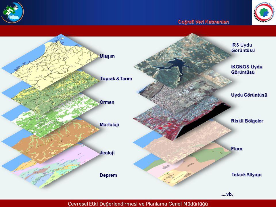 Uydu Görüntüsü IRS Uydu Görüntüsü IKONOS Uydu Görüntüsü Riskli Bölgeler Ulaşım Toprak &Tarım Orman Morfoloji Flora Teknik Altyapı Jeoloji Deprem.....v