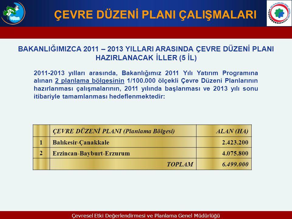 ÇEVRE DÜZENİ PLANI (Planlama Bölgesi)ALAN (HA) 1 Balıkesir-Çanakkale2.423.200 2 Erzincan-Bayburt-Erzurum4.075.800 TOPLAM6.499.000 ÇEVRE DÜZENİ PLANI Ç