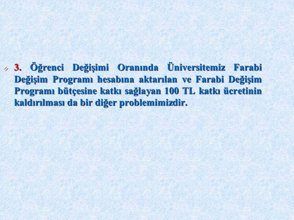  3. Öğrenci Değişimi Oranında Üniversitemiz Farabi Değişim Programı hesabına aktarılan ve Farabi Değişim Programı bütçesine katkı sağlayan 100 TL kat
