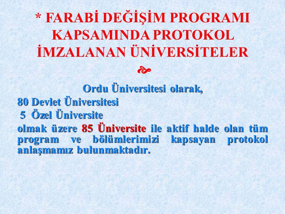 Ordu Üniversitesi olarak, 80 Devlet Üniversitesi 5 Özel Üniversite 5 Özel Üniversite olmak üzere 85 Üniversite ile aktif halde olan tüm program ve böl