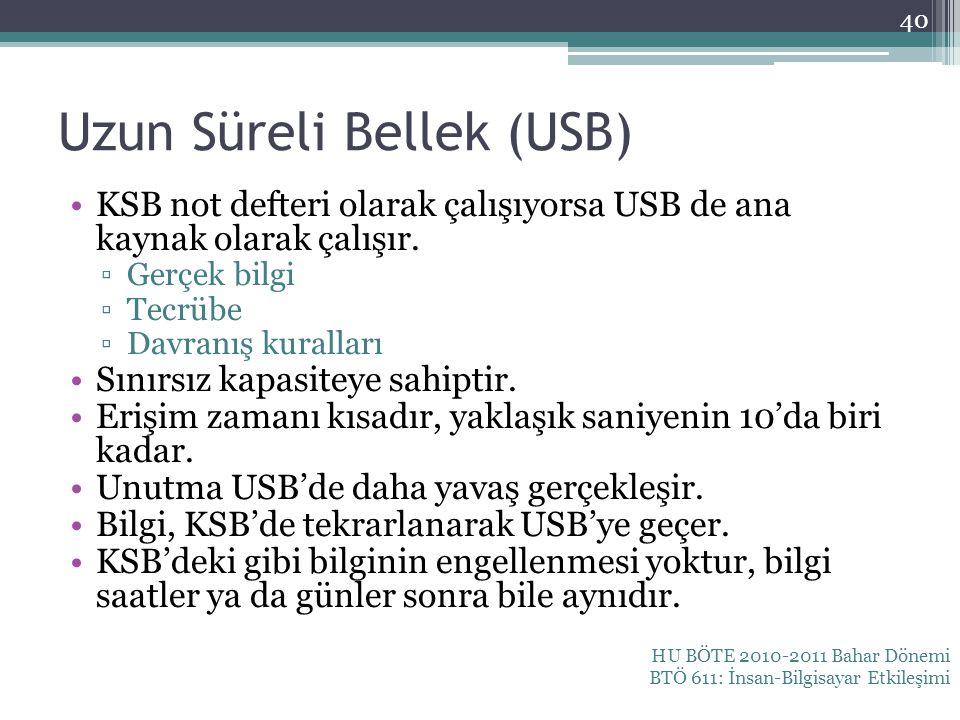 Uzun Süreli Bellek (USB) KSB not defteri olarak çalışıyorsa USB de ana kaynak olarak çalışır. ▫Gerçek bilgi ▫Tecrübe ▫Davranış kuralları Sınırsız kapa