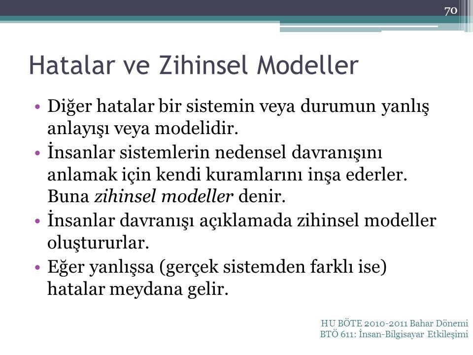 Hatalar ve Zihinsel Modeller Diğer hatalar bir sistemin veya durumun yanlış anlayışı veya modelidir. İnsanlar sistemlerin nedensel davranışını anlamak