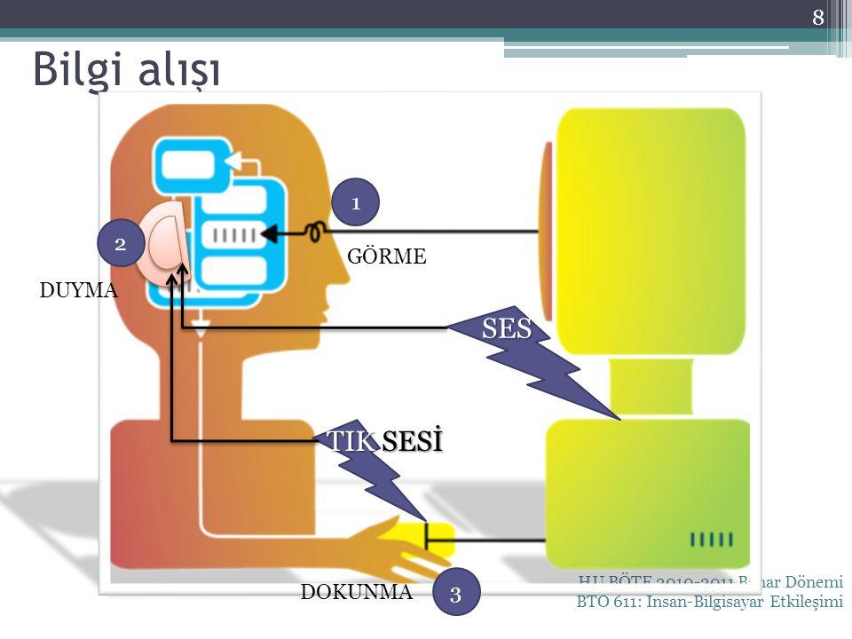 Bilgi alışı HU BÖTE 2010-2011 Bahar Dönemi BTÖ 611: İnsan-Bilgisayar Etkileşimi 8 SES 1 2 3 TIK SESİ DOKUNMA GÖRME DUYMA