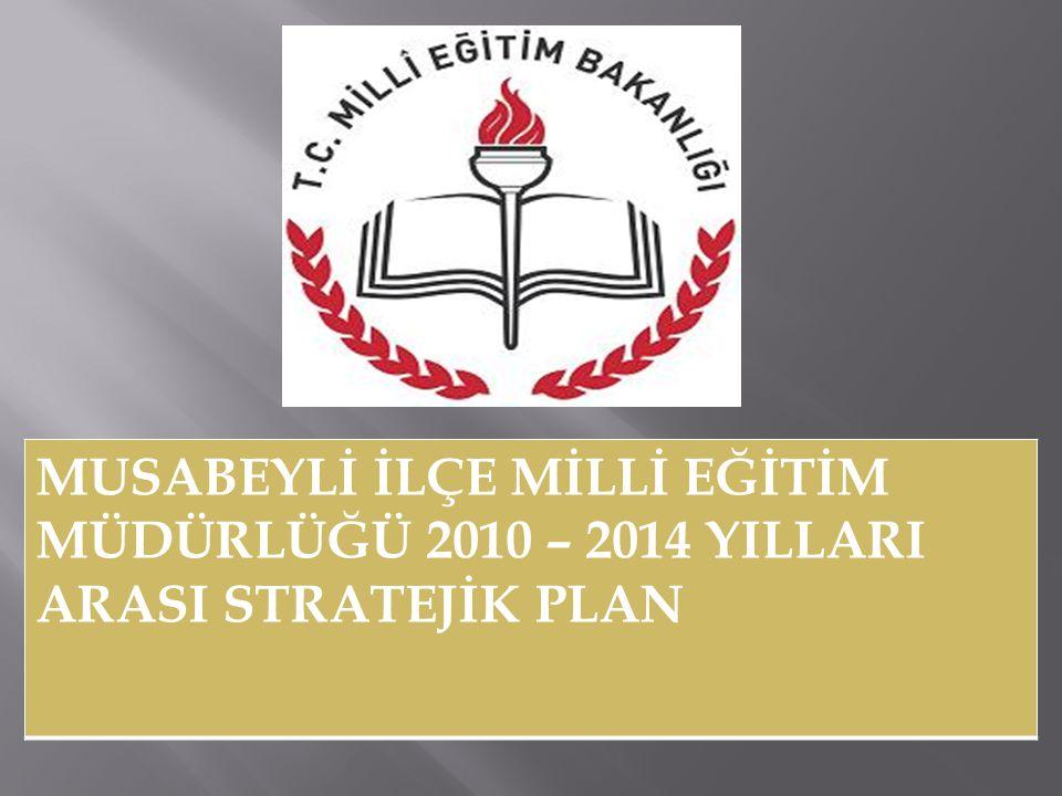 Tablo … Paydaş Analizi İç Paydaşlar 1.Milli Eğitim Müdürlüğü: Milli Eğitim Bakanlığının ürettiği politikaları uygulayan ve Müdürlüğümüzün bağlı olduğu kurumdur.