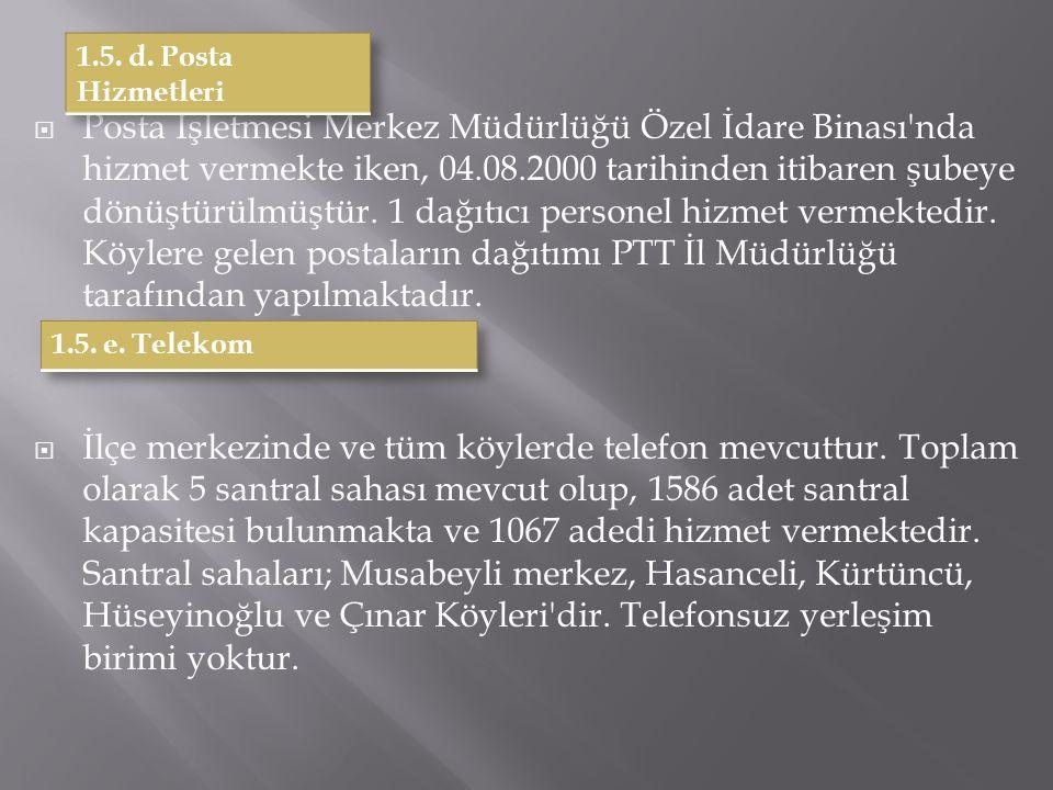  Posta İşletmesi Merkez Müdürlüğü Özel İdare Binası'nda hizmet vermekte iken, 04.08.2000 tarihinden itibaren şubeye dönüştürülmüştür. 1 dağıtıcı pers