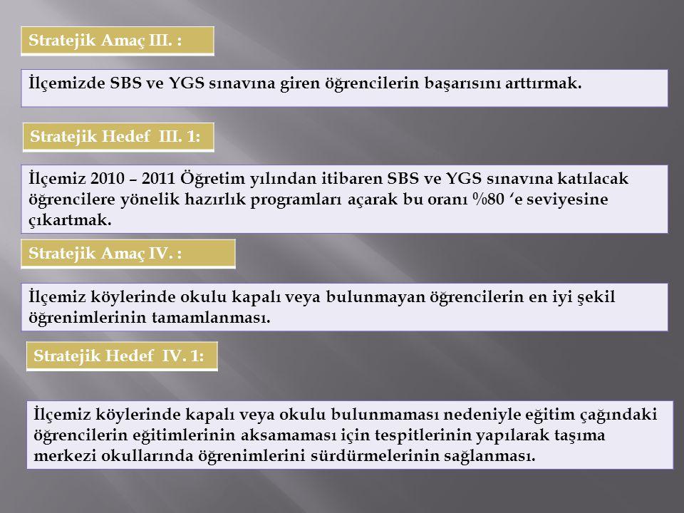 Stratejik Amaç III. : İlçemizde SBS ve YGS sınavına giren öğrencilerin başarısını arttırmak. Stratejik Hedef III. 1: İlçemiz 2010 – 2011 Öğretim yılın