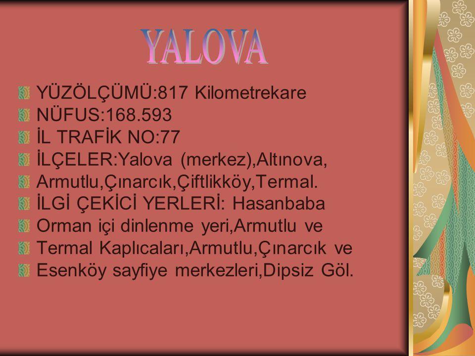YÜZÖLÇÜMÜ:817 Kilometrekare NÜFUS:168.593 İL TRAFİK NO:77 İLÇELER:Yalova (merkez),Altınova, Armutlu,Çınarcık,Çiftlikköy,Termal.