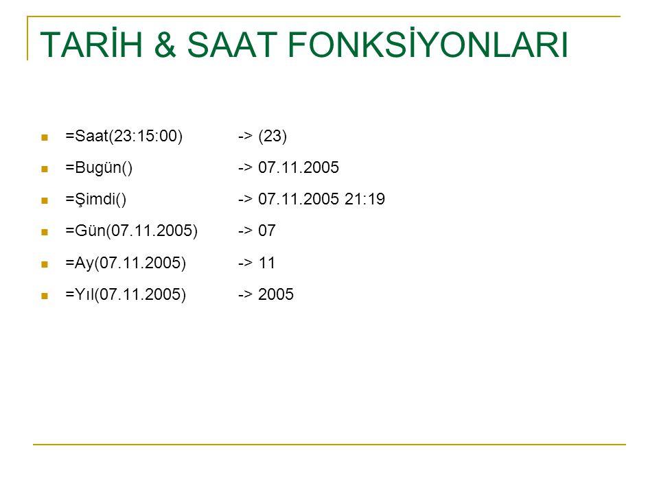 TARİH & SAAT FONKSİYONLARI =Saat(23:15:00) -> (23) =Bugün() -> 07.11.2005 =Şimdi() -> 07.11.2005 21:19 =Gün(07.11.2005) -> 07 =Ay(07.11.2005) -> 11 =Y