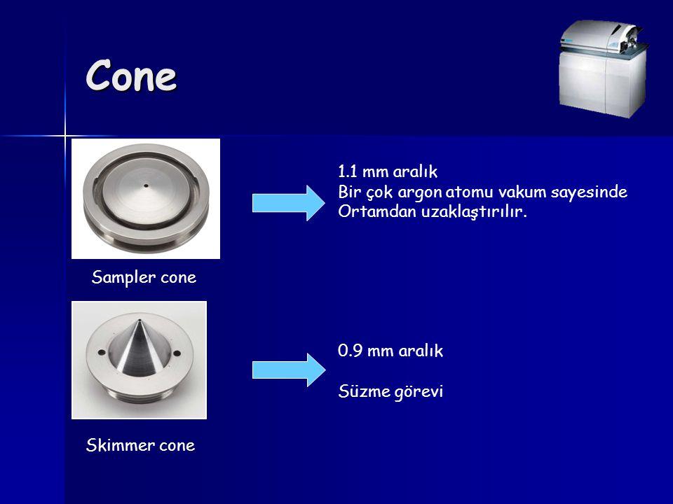 Cone Sampler cone Skimmer cone 1.1 mm aralık Bir çok argon atomu vakum sayesinde Ortamdan uzaklaştırılır. 0.9 mm aralık Süzme görevi