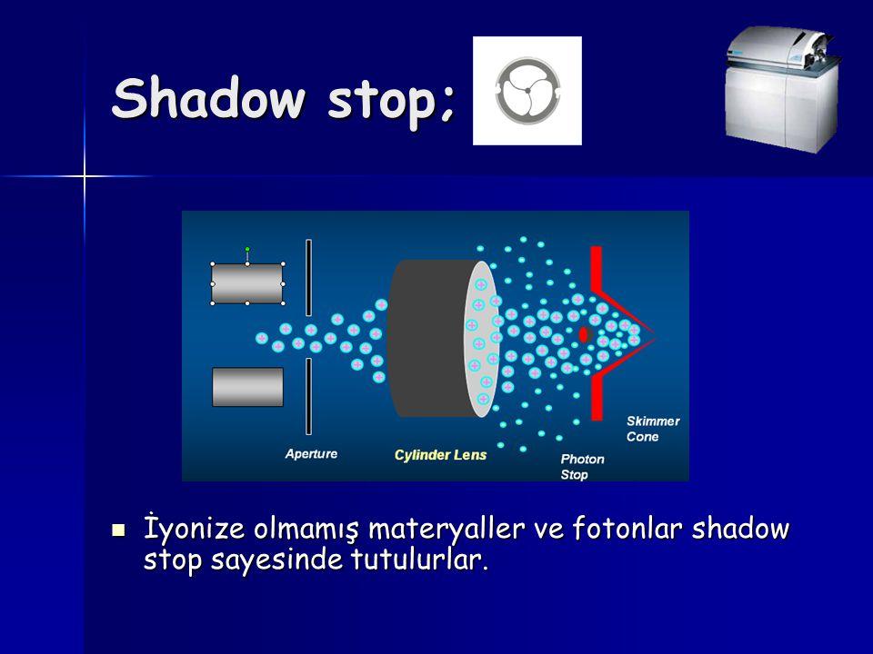 Shadow stop; İyonize olmamış materyaller ve fotonlar shadow stop sayesinde tutulurlar. İyonize olmamış materyaller ve fotonlar shadow stop sayesinde t