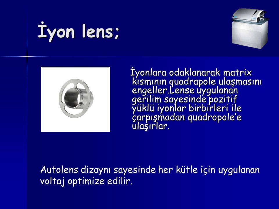 İyon lens; İyonlara odaklanarak matrix kısmının quadrapole ulaşmasını engeller.Lense uygulanan gerilim sayesinde pozitif yüklü iyonlar birbirleri ile