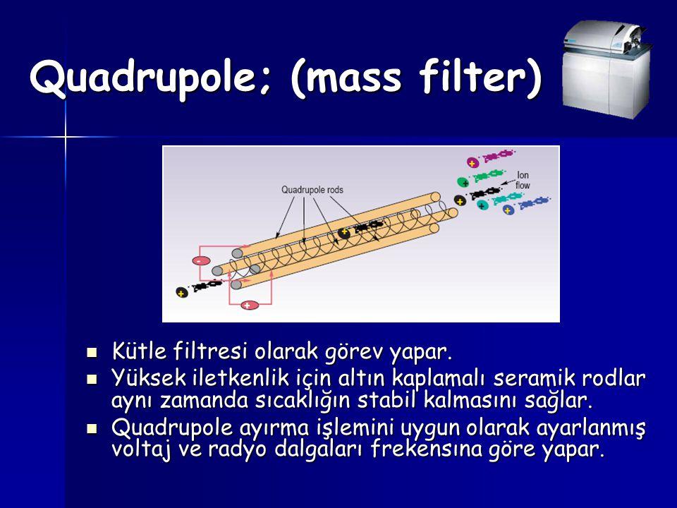 Quadrupole; (mass filter) Kütle filtresi olarak görev yapar. Kütle filtresi olarak görev yapar. Yüksek iletkenlik için altın kaplamalı seramik rodlar