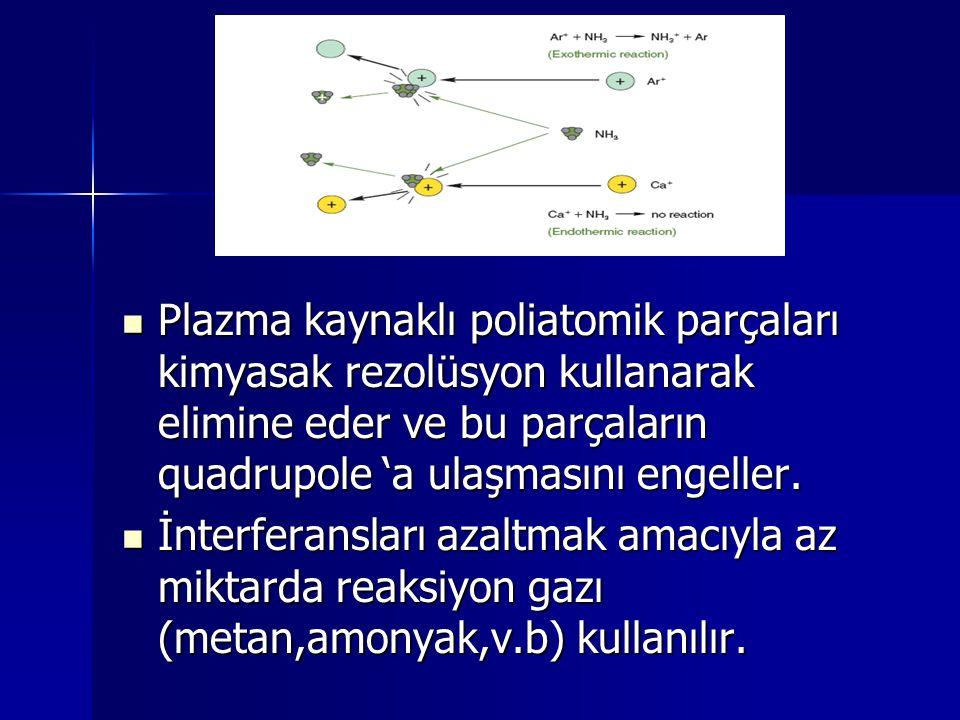 Plazma kaynaklı poliatomik parçaları kimyasak rezolüsyon kullanarak elimine eder ve bu parçaların quadrupole 'a ulaşmasını engeller. Plazma kaynaklı p