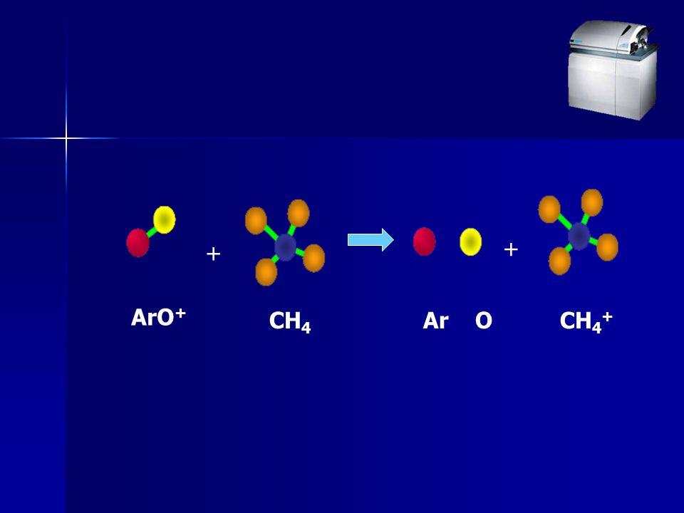 CH 4 + + ArO + Ar O CH 4 +