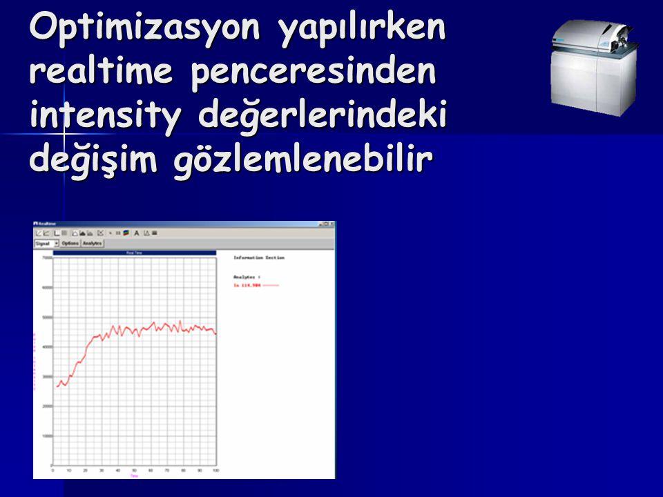 Optimizasyon yapılırken realtime penceresinden intensity değerlerindeki değişim gözlemlenebilir