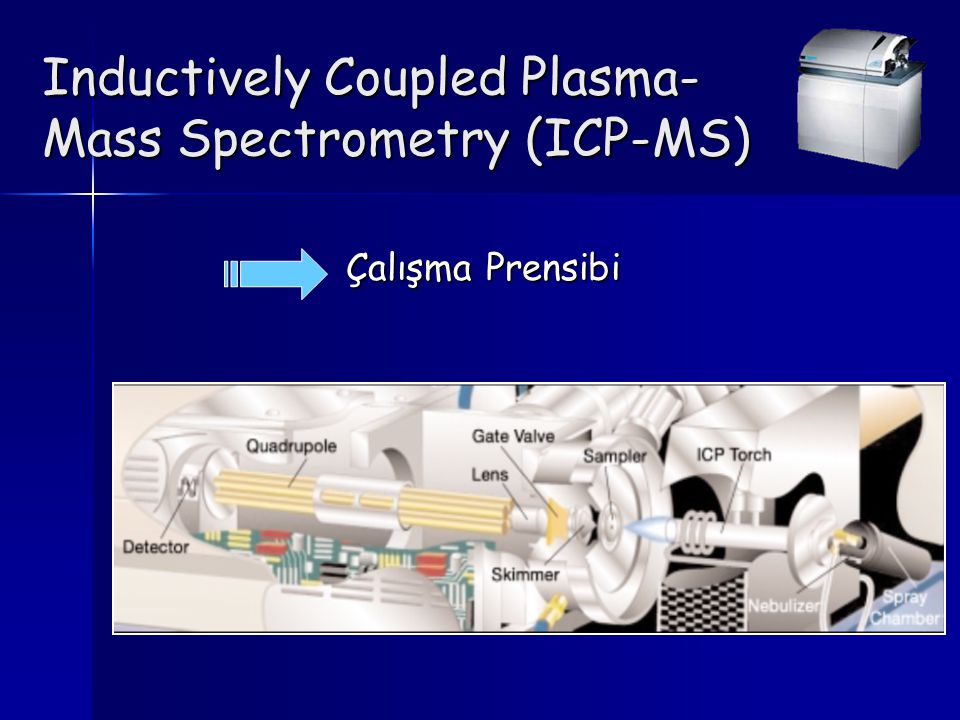 Inductively Coupled Plasma- Mass Spectrometry (ICP-MS) Çalışma Prensibi