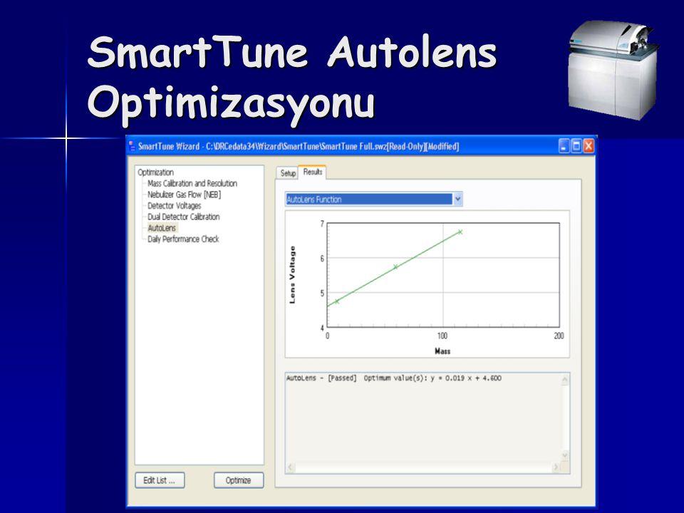 SmartTune Autolens Optimizasyonu