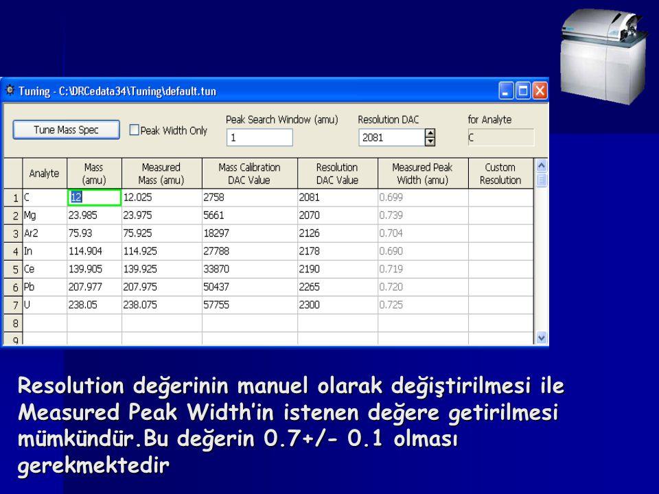 Resolution değerinin manuel olarak değiştirilmesi ile Measured Peak Width'in istenen değere getirilmesi mümkündür.Bu değerin 0.7+/- 0.1 olması gerekme