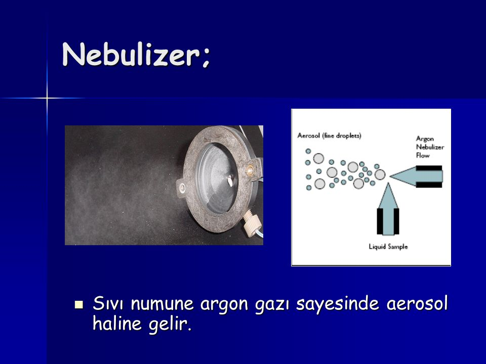 Nebulizer; Sıvı numune argon gazı sayesinde aerosol haline gelir. Sıvı numune argon gazı sayesinde aerosol haline gelir.