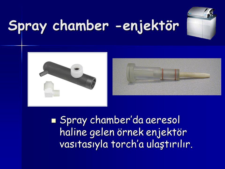Spray chamber -enjektör Spray chamber'da aeresol haline gelen örnek enjektör vasıtasıyla torch'a ulaştırılır. Spray chamber'da aeresol haline gelen ör