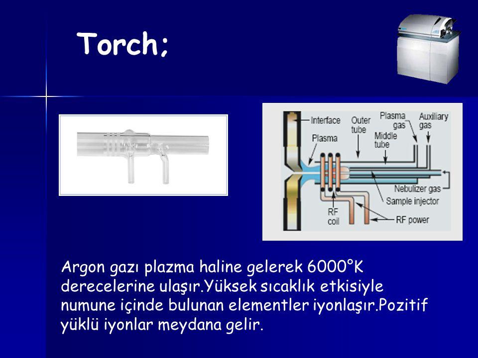 Torch; Argon gazı plazma haline gelerek 6000°K derecelerine ulaşır.Yüksek sıcaklık etkisiyle numune içinde bulunan elementler iyonlaşır.Pozitif yüklü