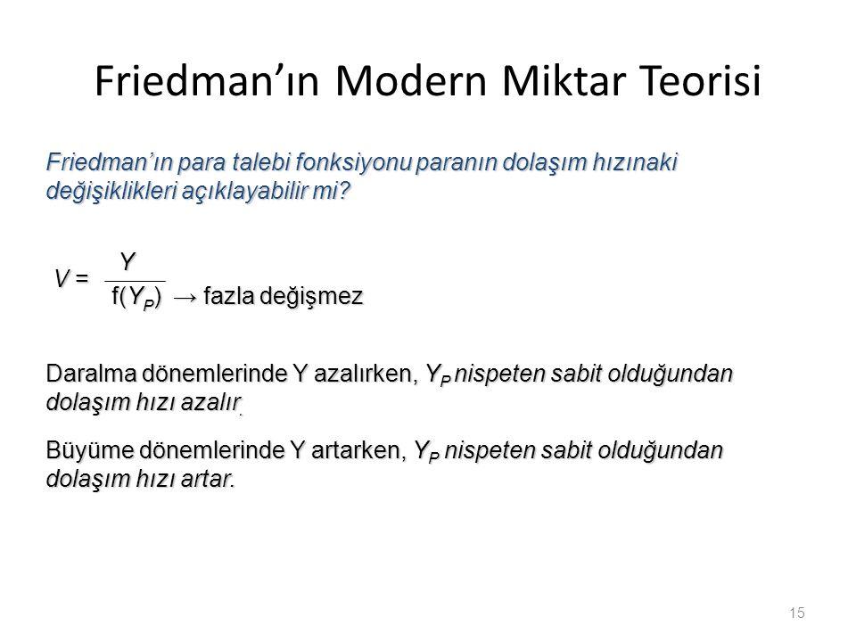 Friedman'ın Modern Miktar Teorisi 15 Friedman'ın para talebi fonksiyonu paranın dolaşım hızınaki değişiklikleri açıklayabilir mi.