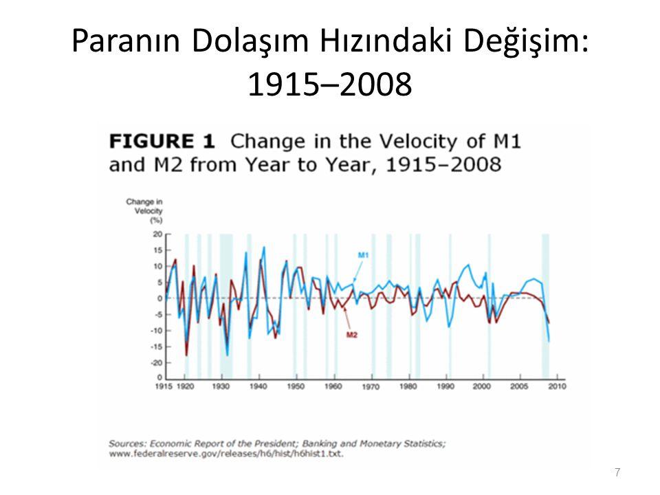 Paranın Dolaşım Hızındaki Değişim: 1915–2008 7