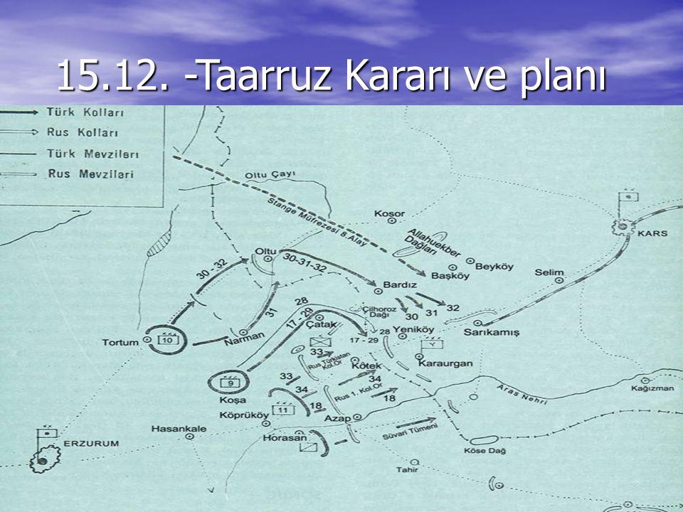 15.12. -Taarruz Kararı ve planı 15.12. -Taarruz Kararı ve planı