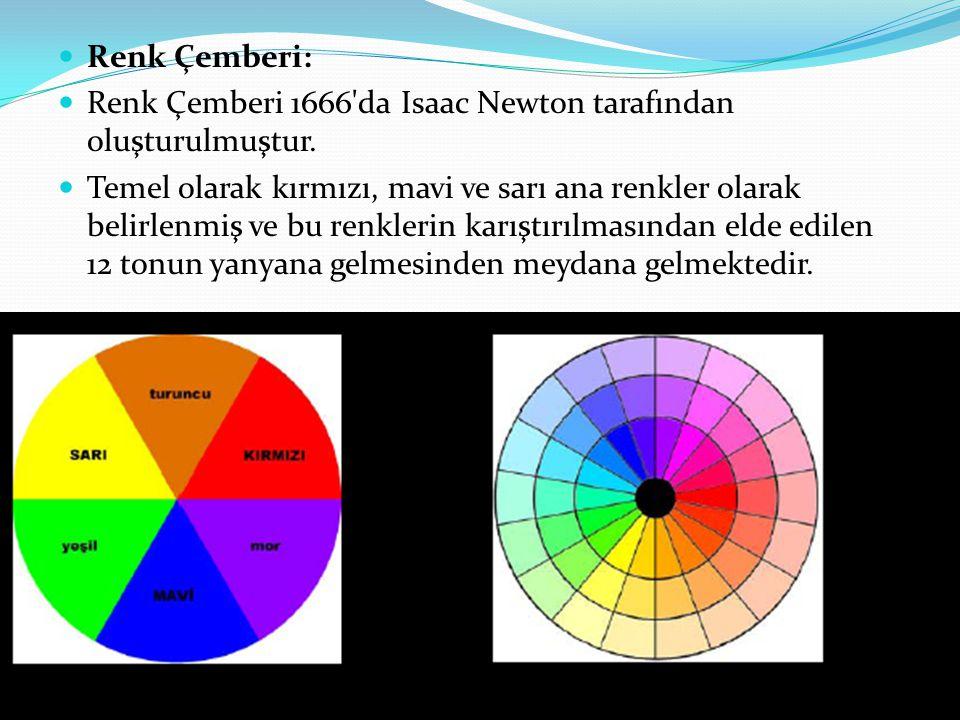 SICAK ve SOĞUK renkler: renkler, dalga boyu yüksek olan sarı, kırmızıve turuncu gibi renklerden oluşur.