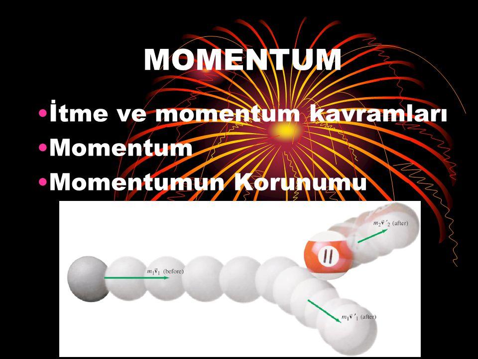 MOMENTUM İtme ve momentum kavramları Momentum Momentumun Korunumu