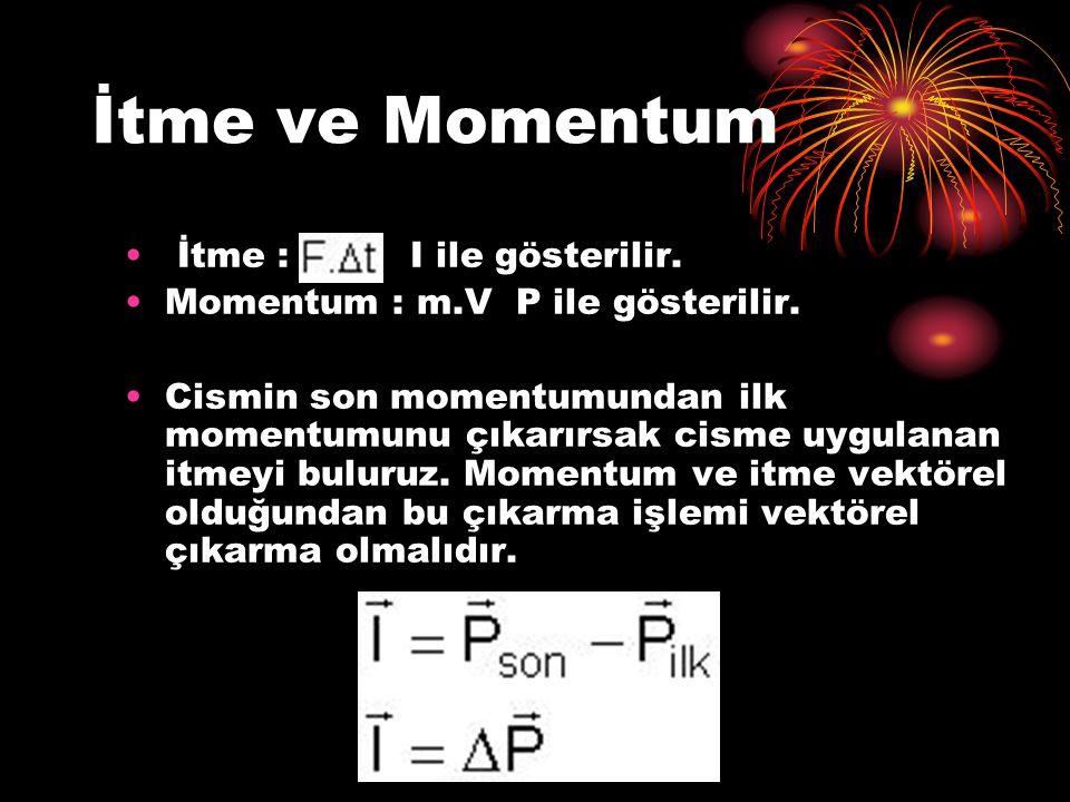 İtme ve Momentum İtme : I ile gösterilir. Momentum : m.V P ile gösterilir. Cismin son momentumundan ilk momentumunu çıkarırsak cisme uygulanan itmeyi