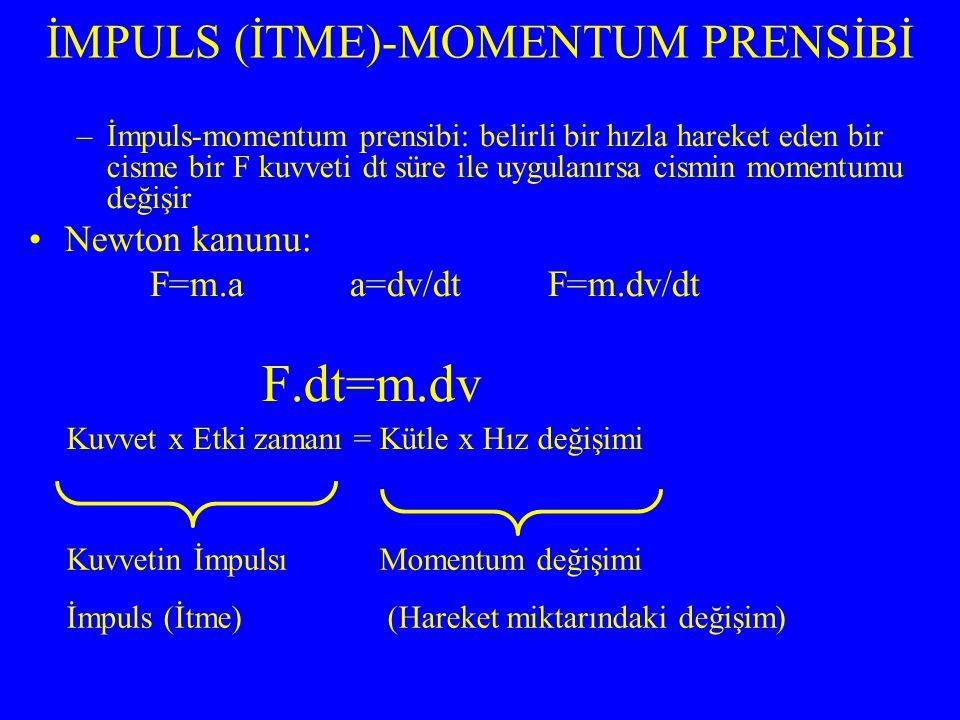 –İmpuls-momentum prensibi: belirli bir hızla hareket eden bir cisme bir F kuvveti dt süre ile uygulanırsa cismin momentumu değişir Newton kanunu: F=m.a a=dv/dt F=m.dv/dt F.dt=m.dv İMPULS (İTME)-MOMENTUM PRENSİBİ Kuvvet x Etki zamanı = Kütle x Hız değişimi Kuvvetin İmpulsı Momentum değişimi İmpuls (İtme) (Hareket miktarındaki değişim)