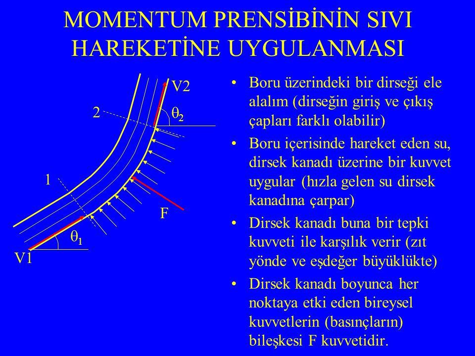 Boru üzerindeki bir dirseği ele alalım (dirseğin giriş ve çıkış çapları farklı olabilir) Boru içerisinde hareket eden su, dirsek kanadı üzerine bir kuvvet uygular (hızla gelen su dirsek kanadına çarpar) Dirsek kanadı buna bir tepki kuvveti ile karşılık verir (zıt yönde ve eşdeğer büyüklükte) Dirsek kanadı boyunca her noktaya etki eden bireysel kuvvetlerin (basınçların) bileşkesi F kuvvetidir.