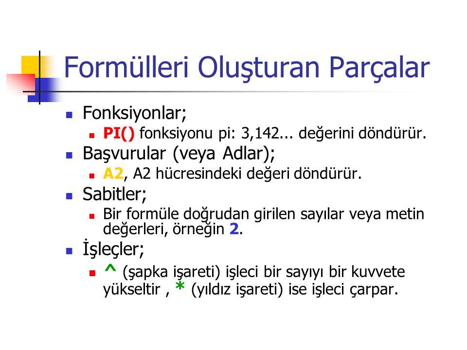 Formülleri Oluşturan Parçalar Fonksiyonlar; PI() fonksiyonu pi: 3,142... değerini döndürür. Başvurular (veya Adlar); A2, A2 hücresindeki değeri döndür