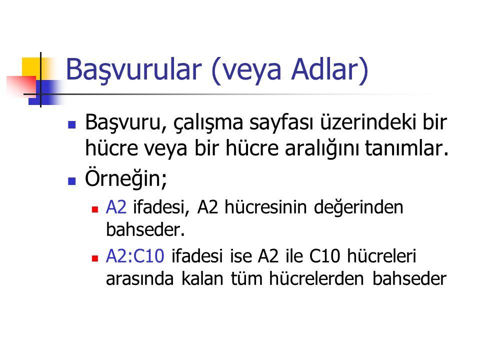 Başvurular (veya Adlar) Başvuru, çalışma sayfası üzerindeki bir hücre veya bir hücre aralığını tanımlar. Örneğin; A2 ifadesi, A2 hücresinin değerinden