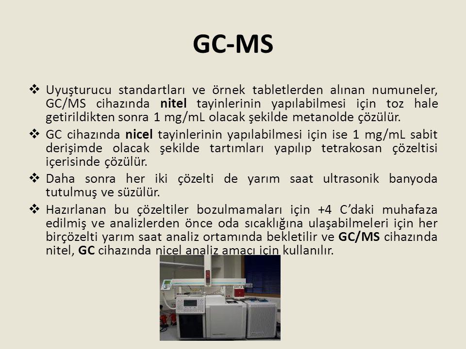 GC-MS  Uyuşturucu standartları ve örnek tabletlerden alınan numuneler, GC/MS cihazında nitel tayinlerinin yapılabilmesi için toz hale getirildikten s